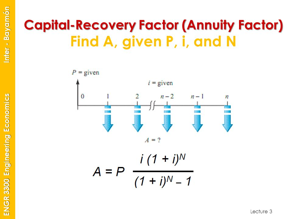 Capital-Recovery Factor (Annuity Factor) Find A, given P, i, and N