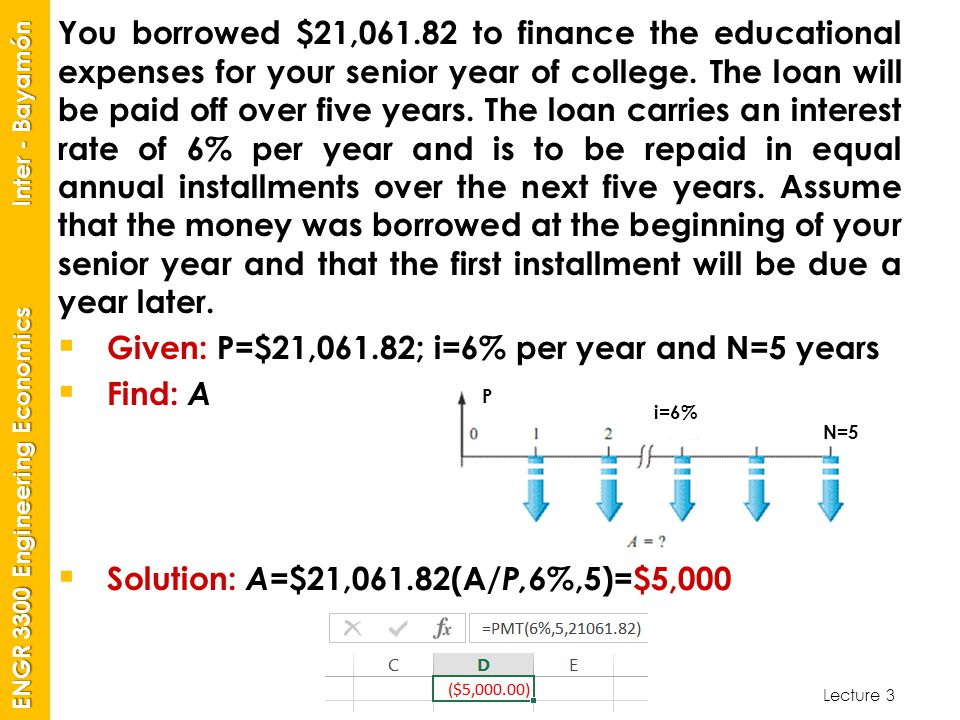 Given: P=$21,061.82; i=6% per year and N=5 years Find: A