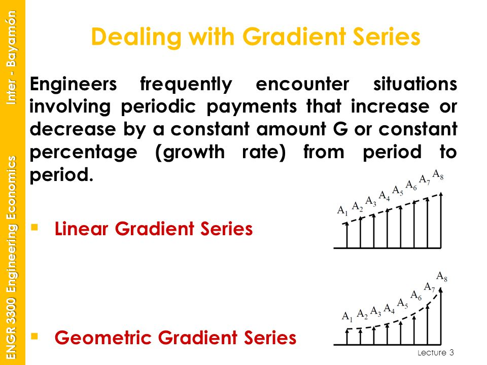 Dealing with Gradient Series