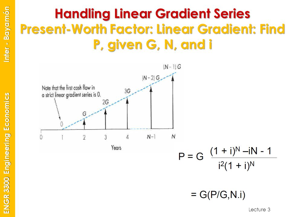 Handling Linear Gradient Series Present-Worth Factor: Linear Gradient: Find P, given G, N, and i