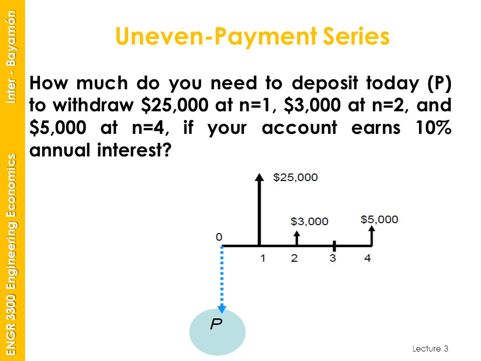 Uneven-Payment Series