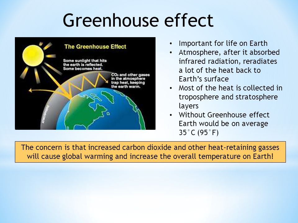 Greenhouse effect Important for life on Earth