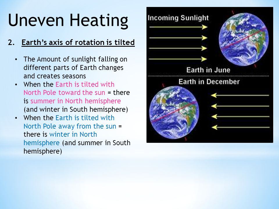 Uneven Heating Earth's axis of rotation is tilted