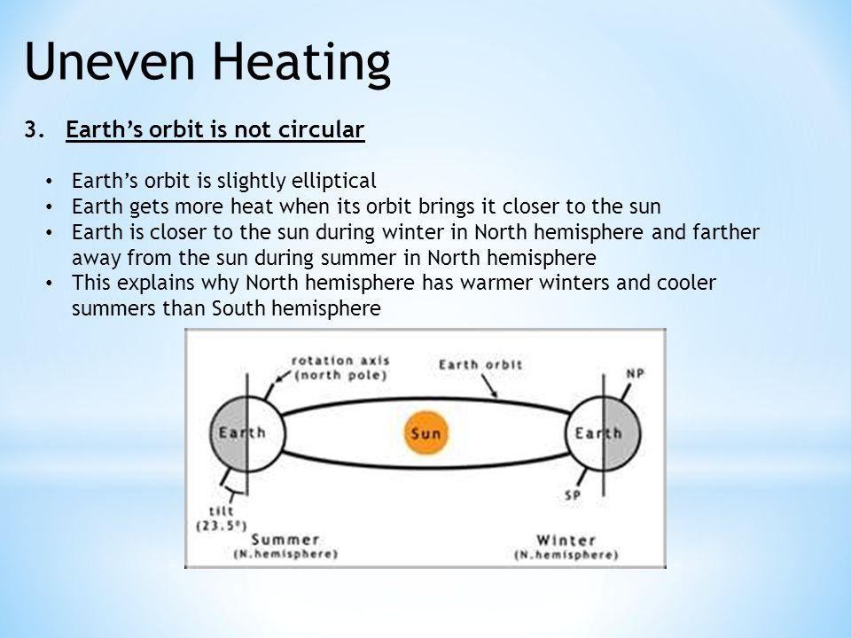 Uneven Heating Earth's orbit is not circular