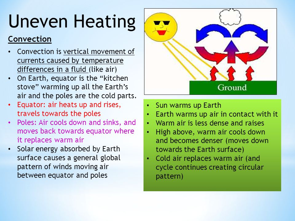 Uneven Heating Convection