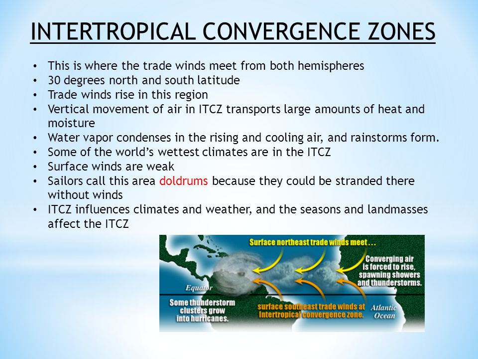 INTERTROPICAL CONVERGENCE ZONES