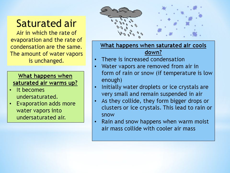Saturated air Air in which the rate of evaporation and the rate of condensation are the same. The amount of water vapors is unchanged.