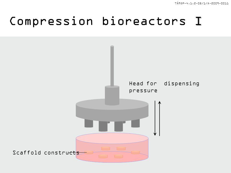 Compression bioreactors I