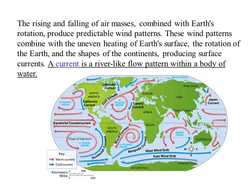 The rising and falling of air masses, combined with Earth s rotation, produce predictable wind patterns.