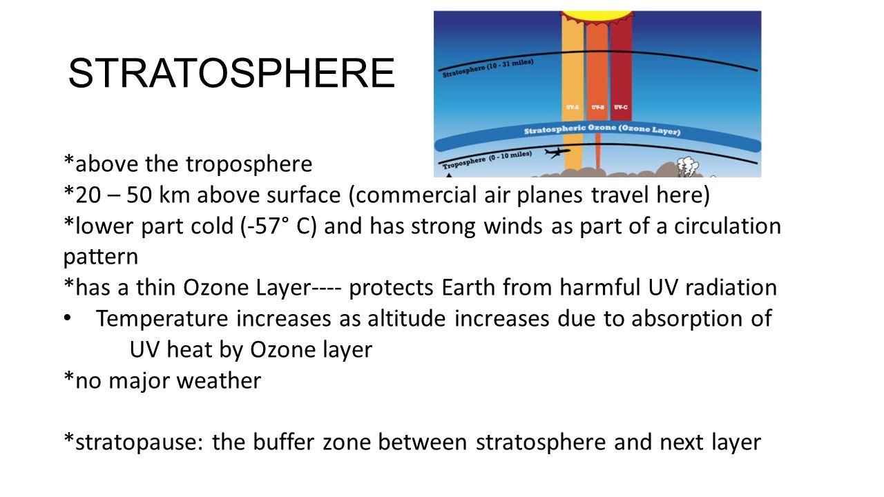 STRATOSPHERE *above the troposphere