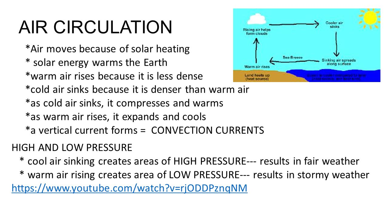 AIR CIRCULATION *Air moves because of solar heating