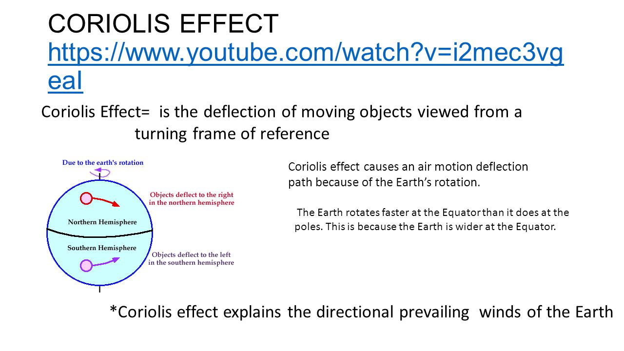 CORIOLIS EFFECT https://www.youtube.com/watch v=i2mec3vgeaI