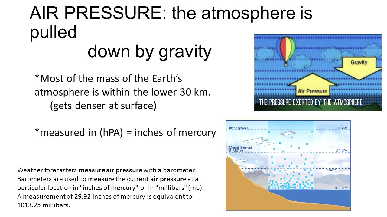 AIR PRESSURE: the atmosphere is pulled down by gravity
