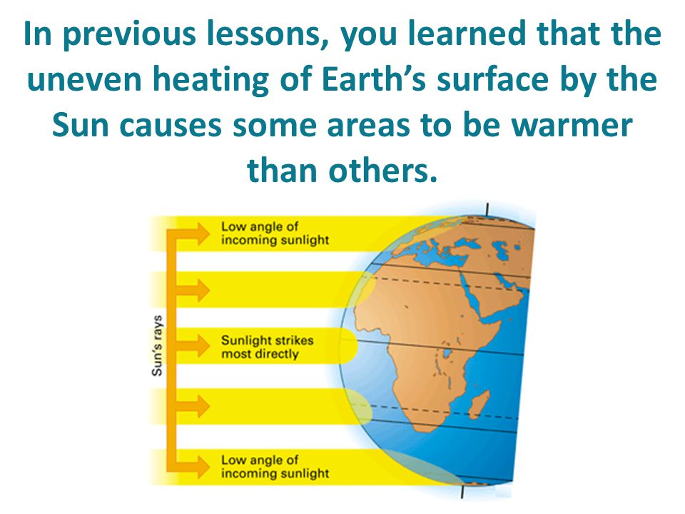 In previous lessons, you learned that the uneven heating of Earth's surface by the Sun causes some areas to be warmer than others.