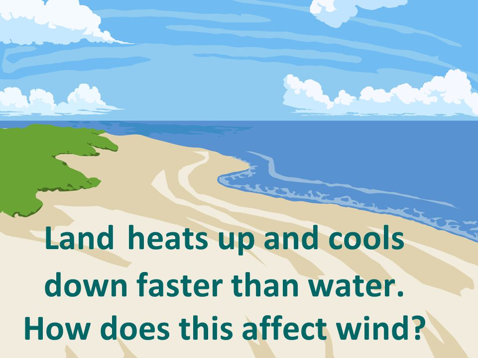 Land heats up and cools down faster than water