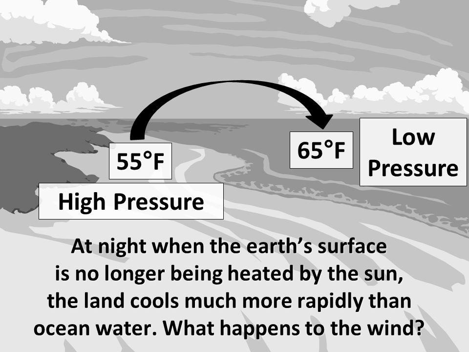 Low Pressure 65°F 55°F High Pressure