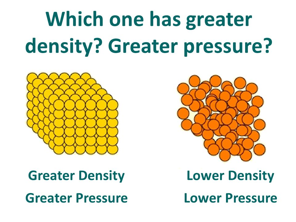 Which one has greater density Greater pressure