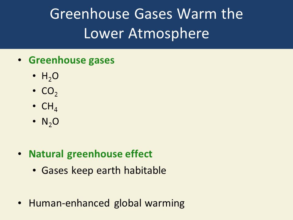 Greenhouse Gases Warm the Lower Atmosphere
