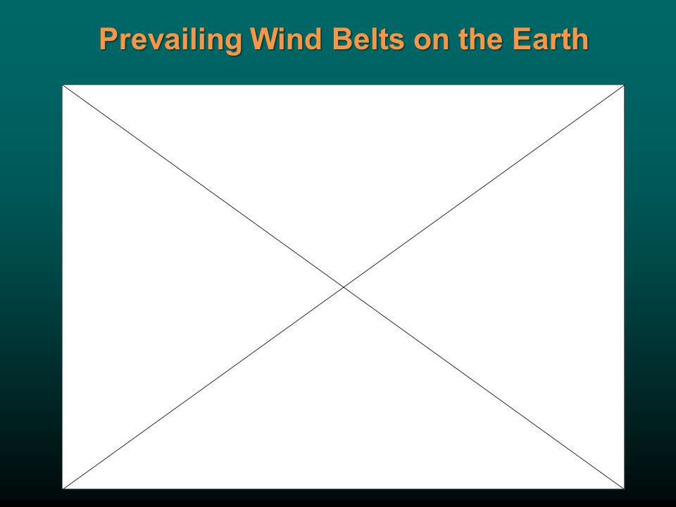 Prevailing Wind Belts on the Earth