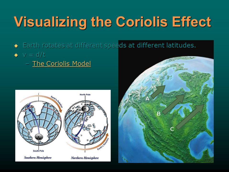 Visualizing the Coriolis Effect