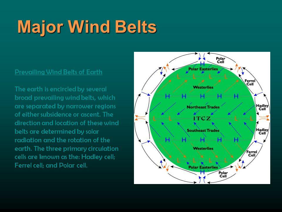 Major Wind Belts Prevailing Wind Belts of Earth