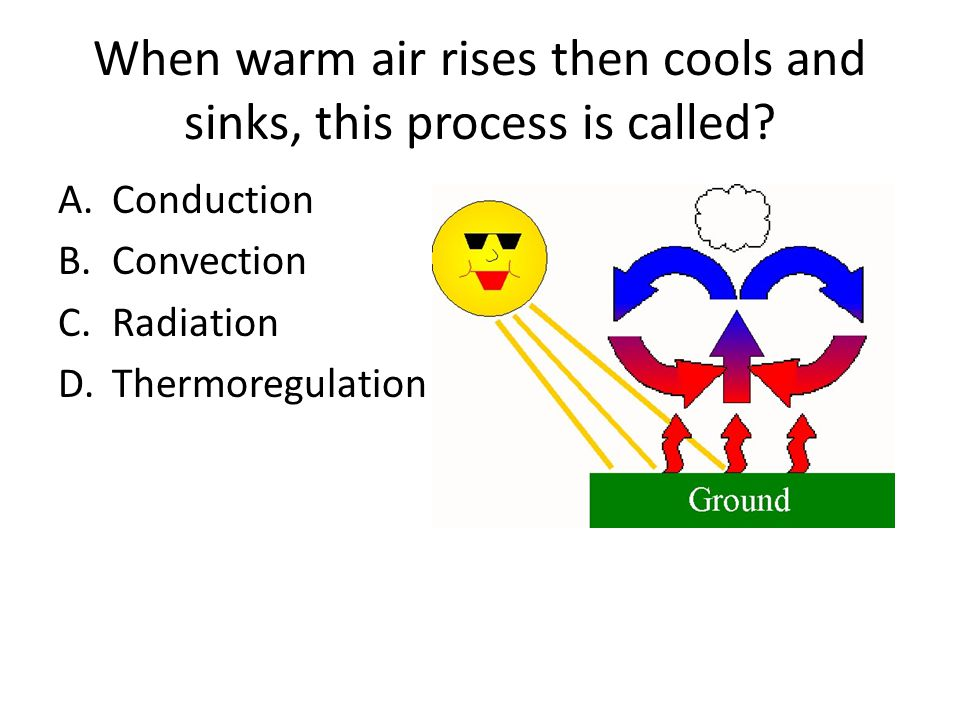 When warm air rises then cools and sinks, this process is called