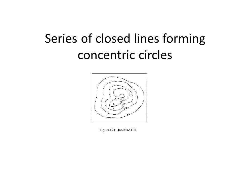 Series of closed lines forming concentric circles
