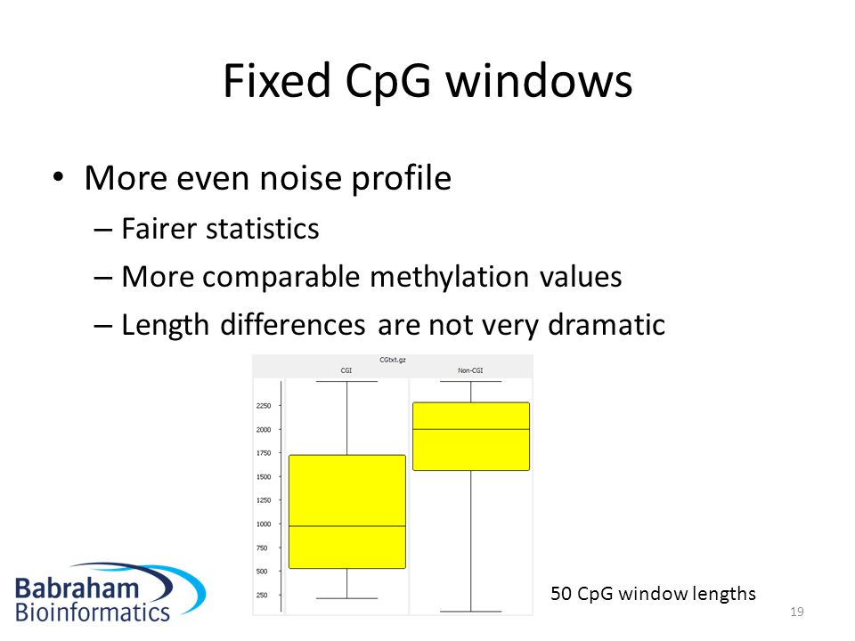 Fixed CpG windows More even noise profile Fairer statistics