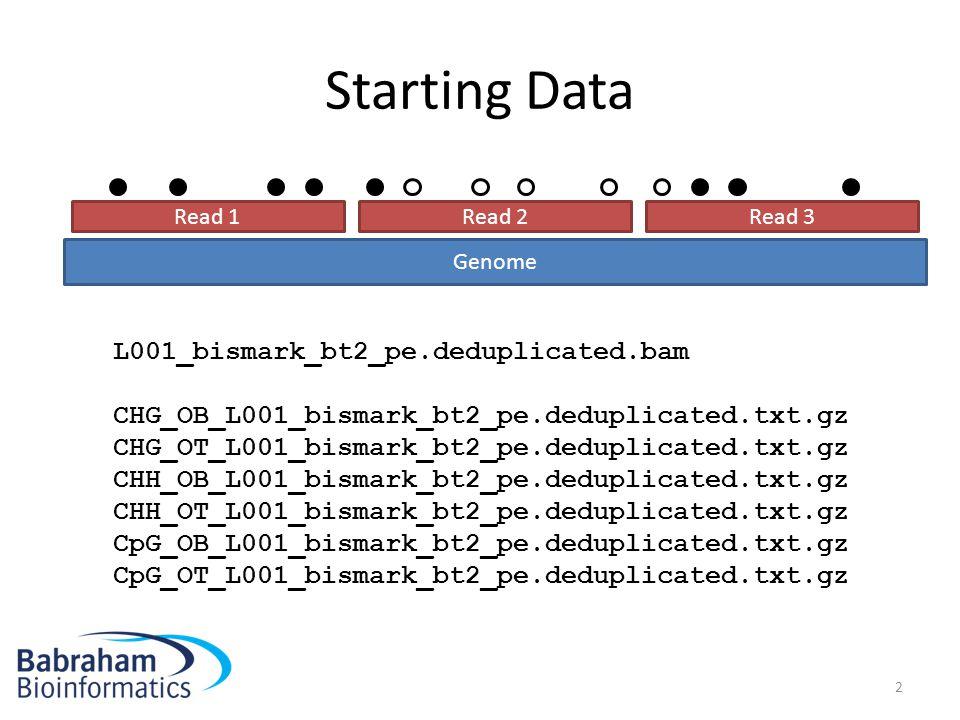 Starting Data L001_bismark_bt2_pe.deduplicated.bam