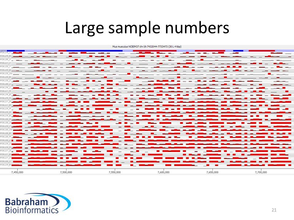 Large sample numbers
