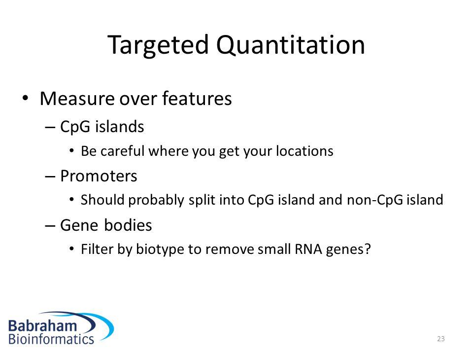 Targeted Quantitation