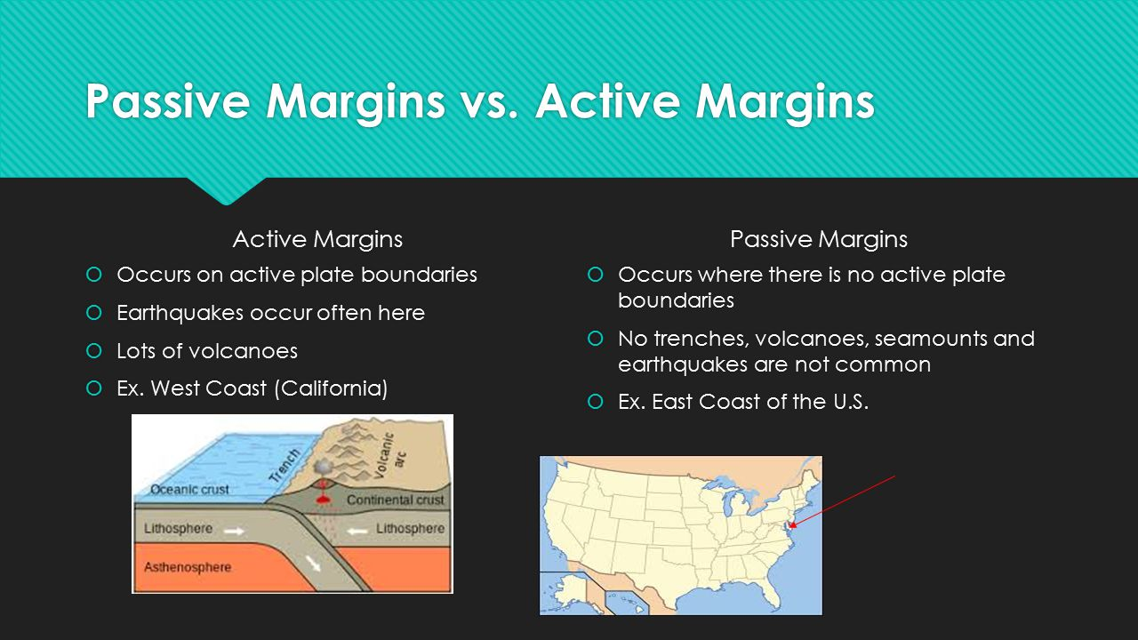 Passive Margins vs. Active Margins