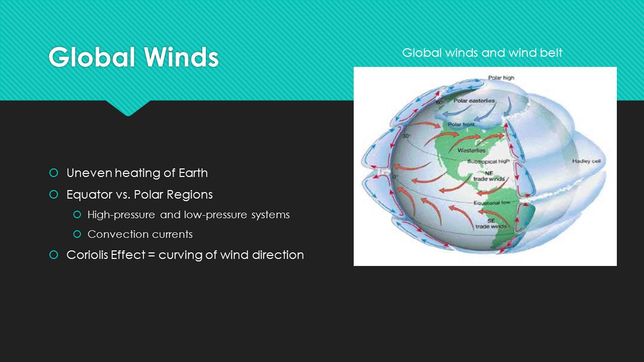 Global winds and wind belt