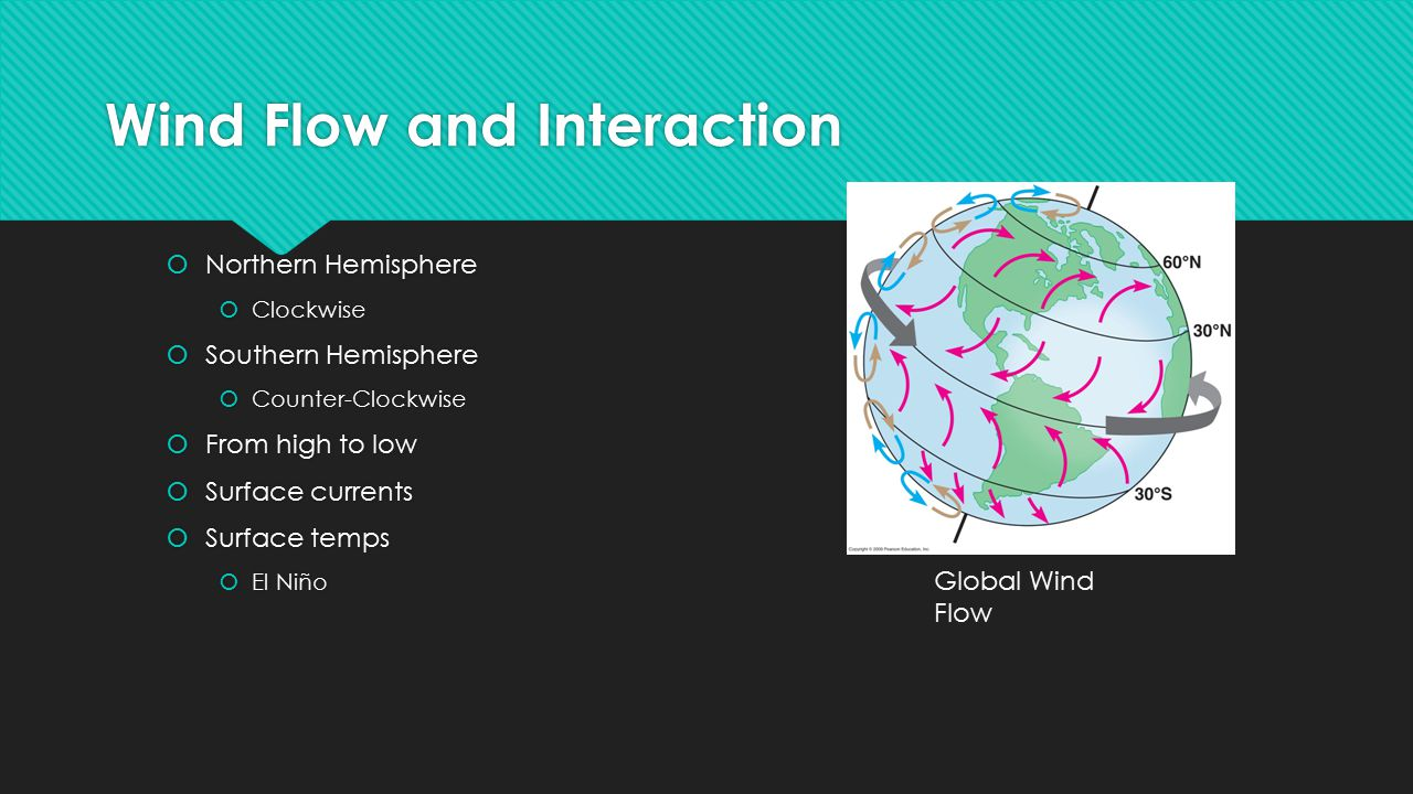 Wind Flow and Interaction