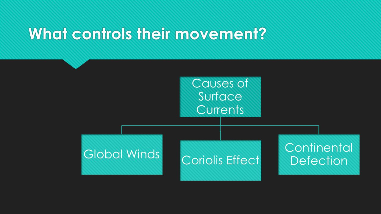 What controls their movement