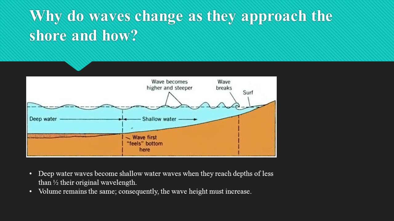 Why do waves change as they approach the shore and how