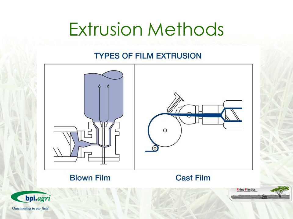 Extrusion Methods