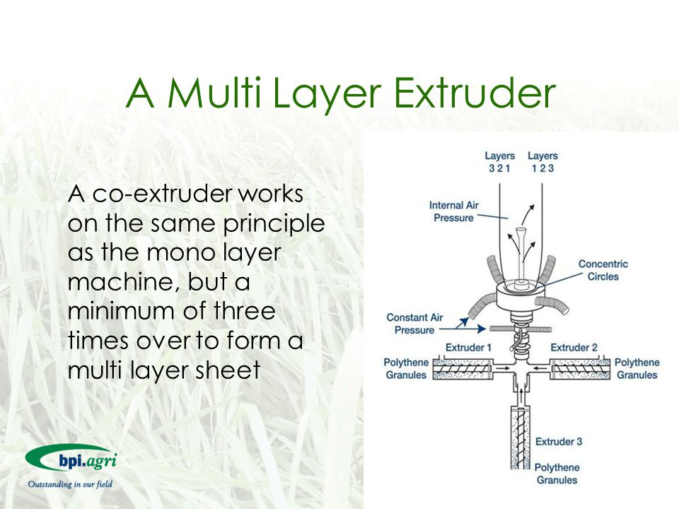 A Multi Layer Extruder