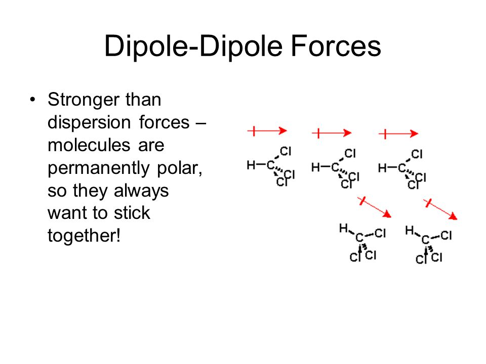 Dipole-Dipole Forces Stronger than dispersion forces – molecules are permanently polar, so they always want to stick together!