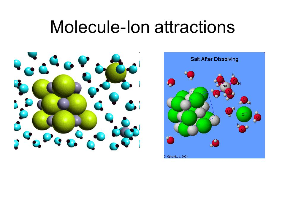 Molecule-Ion attractions