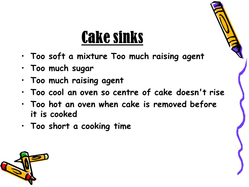 Cake sinks Too soft a mixture Too much raising agent Too much sugar