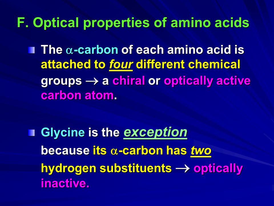 F. Optical properties of amino acids