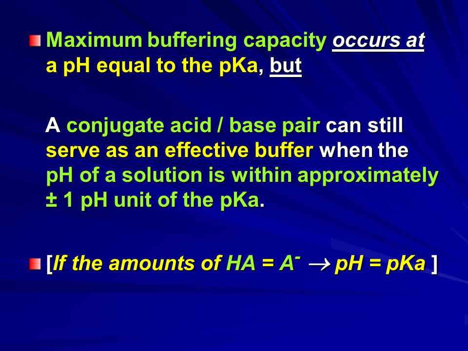 Maximum buffering capacity occurs at a pH equal to the pKa, but