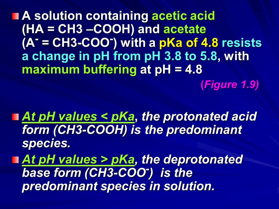 A solution containing acetic acid (HA = CH3 –COOH) and acetate (A- = CH3-COO-) with a pKa of 4.8 resists a change in pH from pH 3.8 to 5.8, with maximum buffering at pH = 4.8