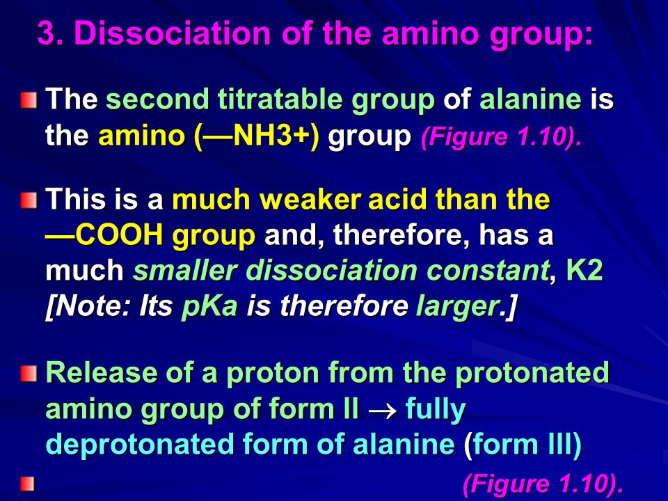 3. Dissociation of the amino group: