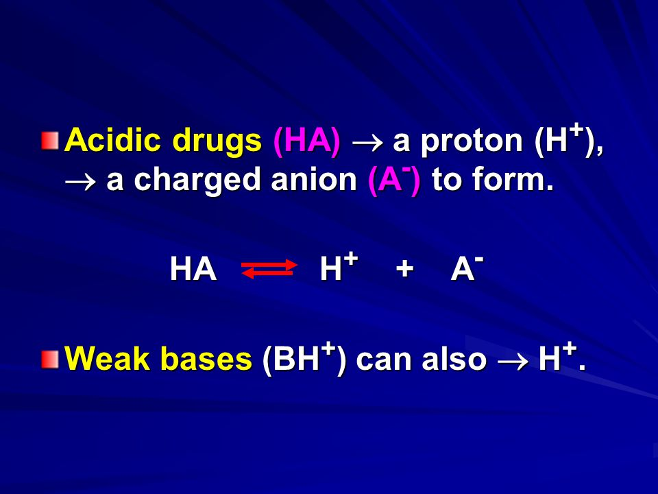 Acidic drugs (HA)  a proton (H+),  a charged anion (A-) to form.