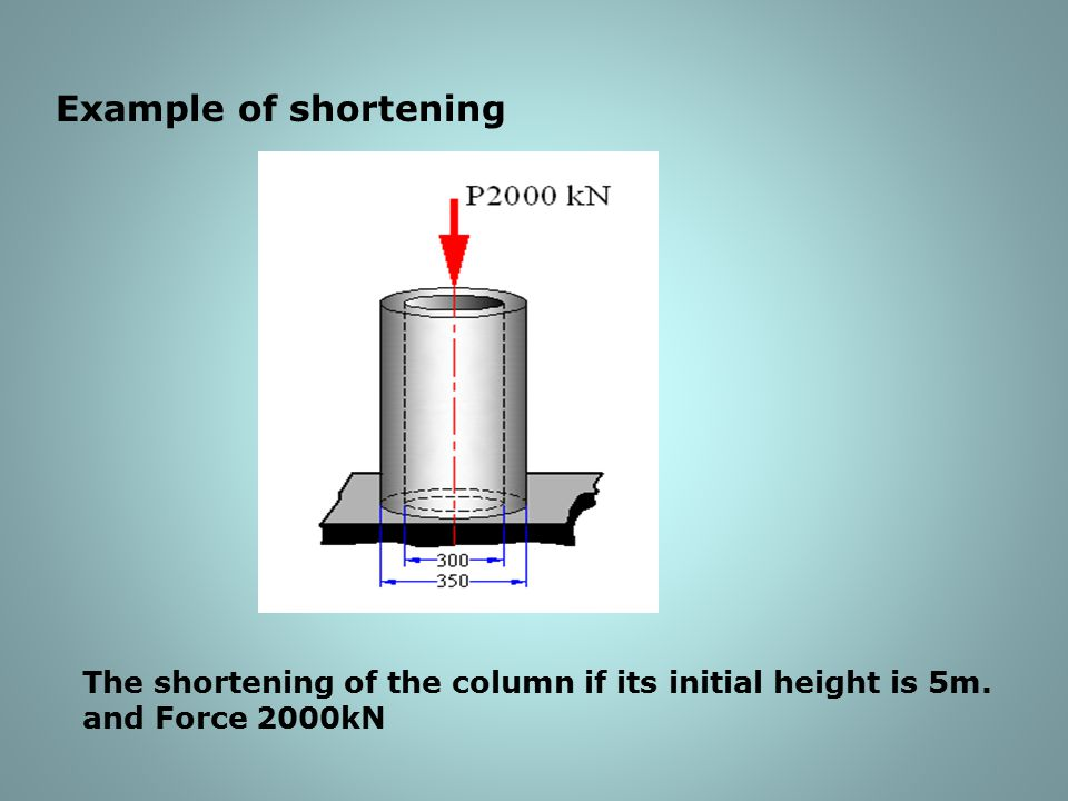 Example of shortening The shortening of the column if its initial height is 5m. and Force 2000kN