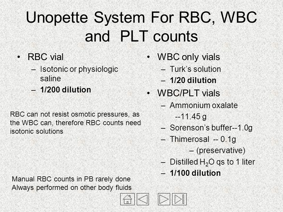 Unopette System For RBC, WBC and PLT counts