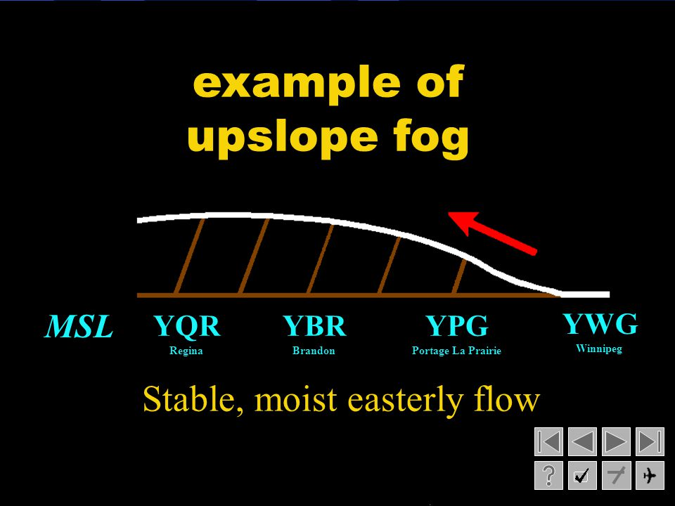 example of upslope fog scan Stable, moist easterly flow MSL YQR YBR