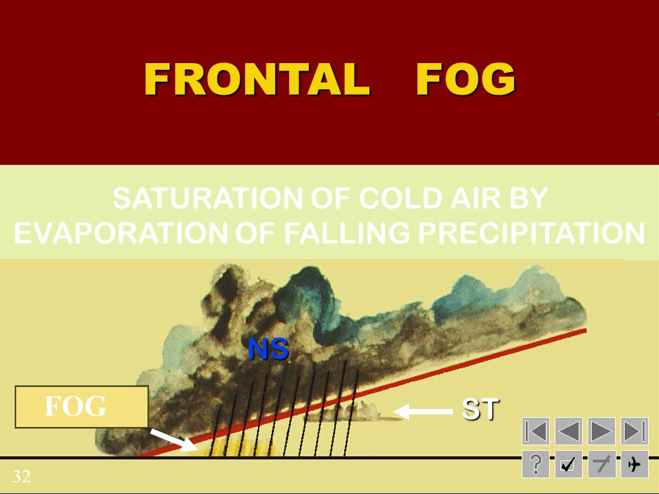 FRONTAL FOG SATURATION OF COLD AIR BY